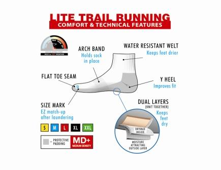 Drymax Socks Lite Trail Run Technical Features