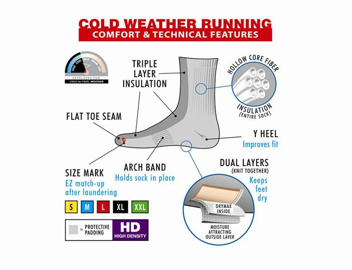 Comfort and Technical Features of Drymax Cold Weather Running Crew Socks
