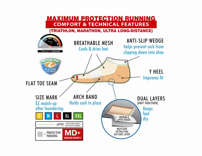 Drymax Maximum Protection Running Socks Technical Features